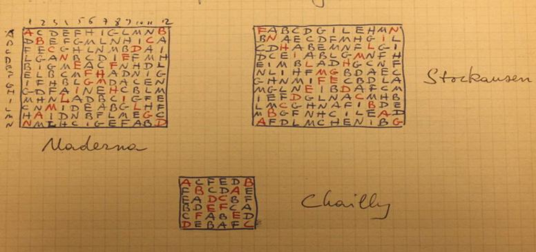 Luciano Chailly, Specchi magici 1949
